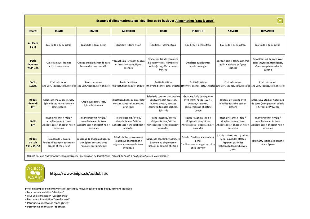Plan d'alimentation selon l'équilibre acido-basique (alimentation sans lactose).pdf