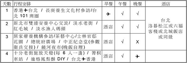 台北探訪遊樂4天團 01.png
