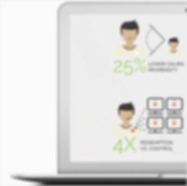 CiValue- Branding, Web Design, GUI
