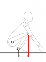 Correct deep squat, good hip and knee flexion