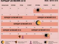 Практики и ритуалы на Солнечное затмение