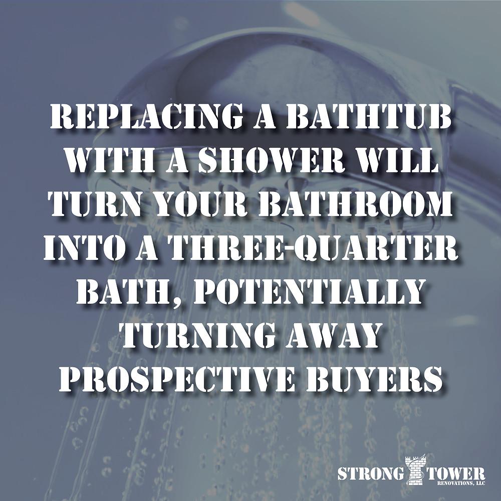Bathroom Fact