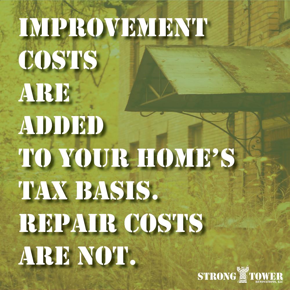 Tax Fact