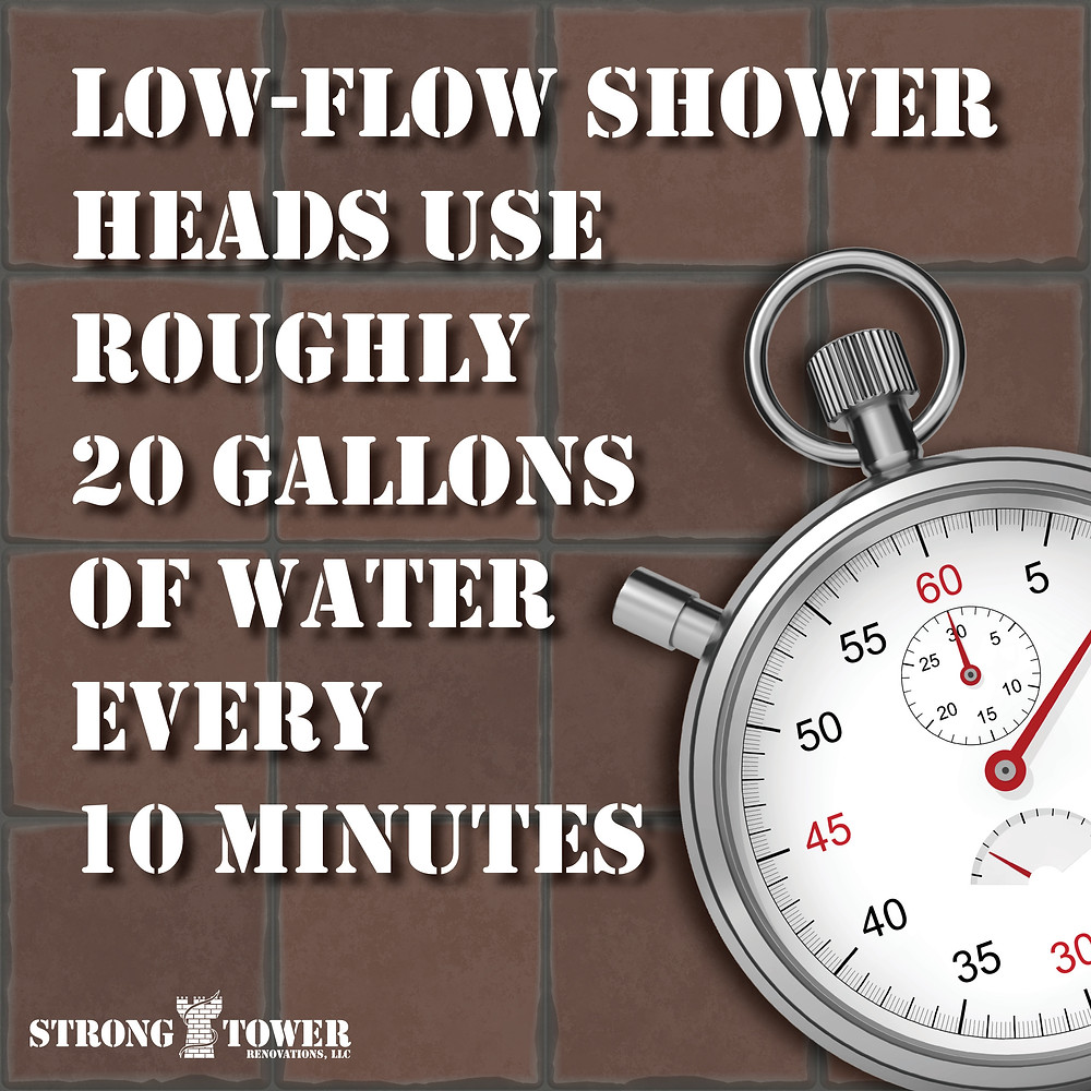 Shower Graphic