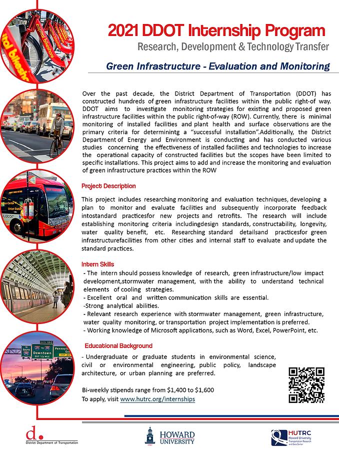 Green_MONITORING_Description.png