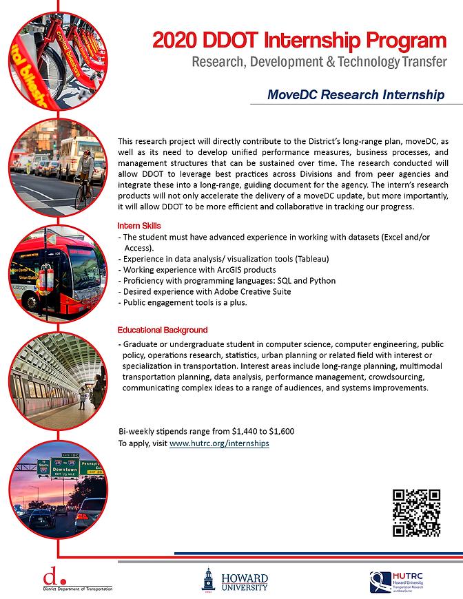 MoveDC Internship III.png