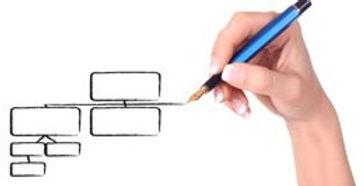 me&log modello di organizzazione aziendale