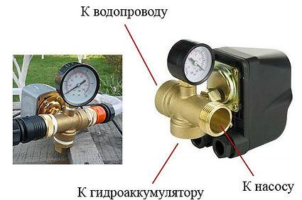насосоное оборудование,Погружные скважинные насосы,клапан зимнего слива, насосы standardpump,пренадлежности к насосам,пятиходовой штуцер