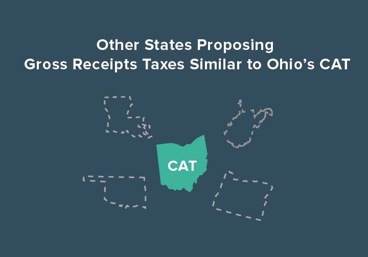 other states proposing gross receipts taxes similar to Ohio's CAT