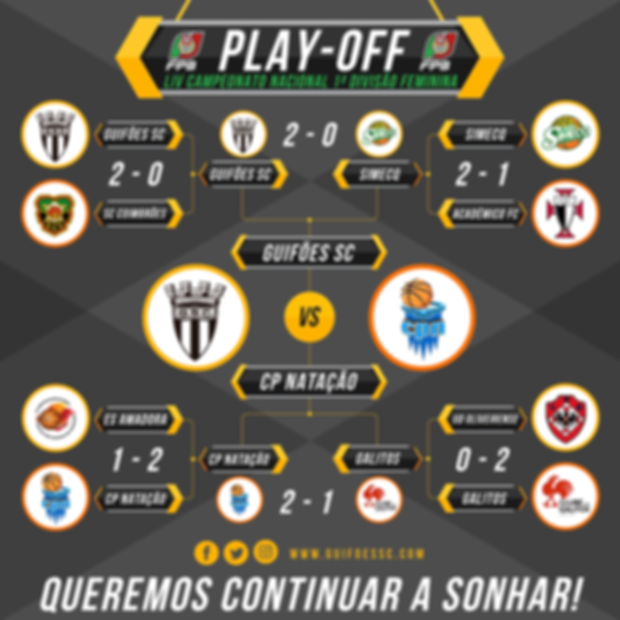 Play-Off Seniores Femininos-01.png