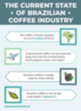 Brazilian-coffee-industry-747x1024.png