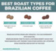 brazilian-roast.jpg