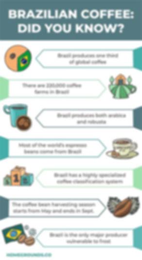 Brazilian-coffee-facts-559x1024.jpg