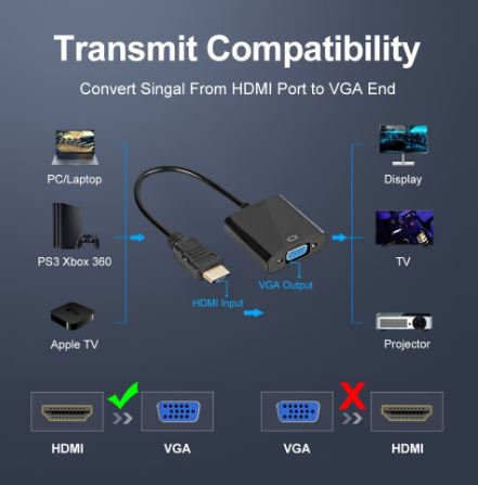 HDMI to VGA Adapter Male To Famale Converter for PS4 1080P HDMI-VGA Adapter