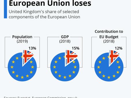 Brexit: Infographic