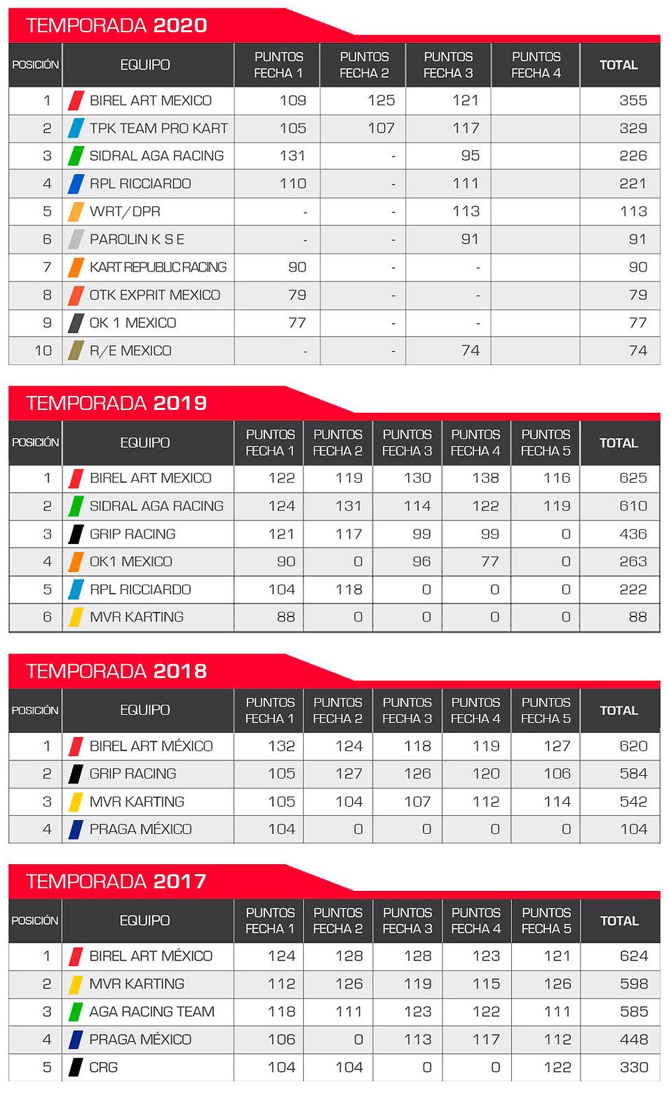 CampeonatoTeamsFullset21.jpg