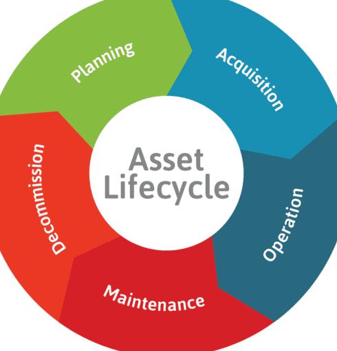 vowlume-asset-management