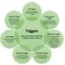 Article 15 – Implementation and Compliance Mechanism - Paris Agreement
