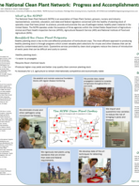 NCPN All Crop Poster