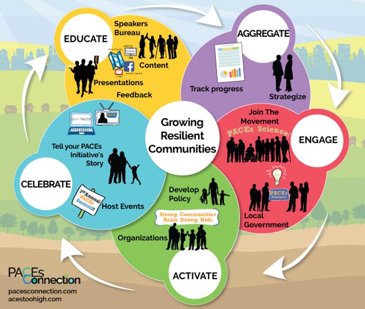 GrowingReslientCommunitiesV3-2021.png