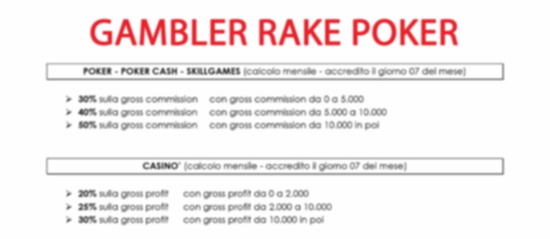bonus poker on-line
