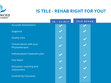 Is Tele-Rehab Right for You?