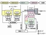 洗浄工程について(2)