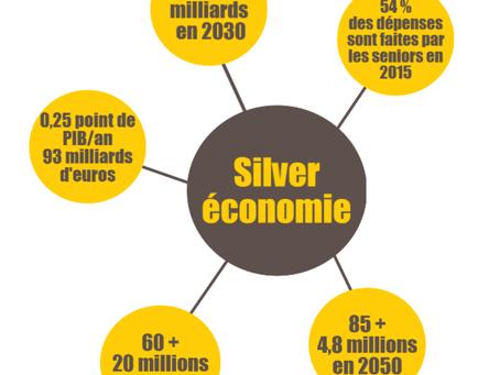 La Silver Économie