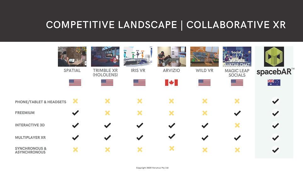 spacebAR Competitive Landscape.jpg