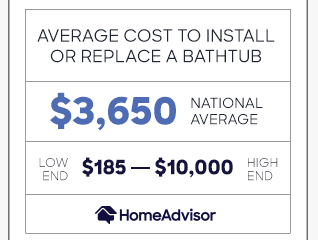Bathtub Installation or Replacement Cost