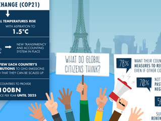 What Do You Think? The Paris Agreement