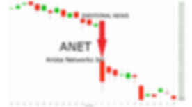 anet graph.png