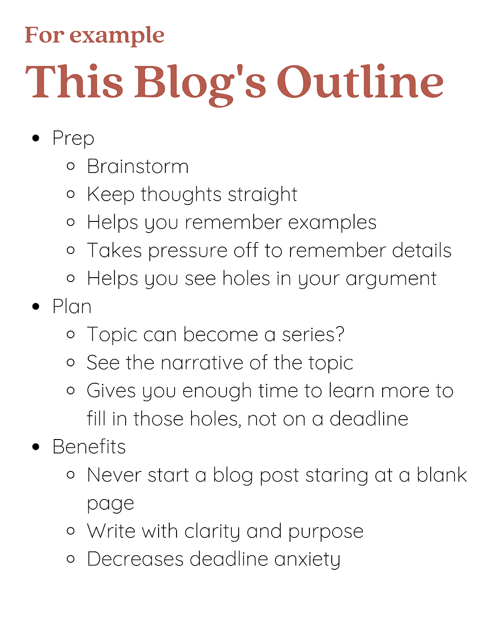 This is an example graphic of the outline I wrote for this blog post.