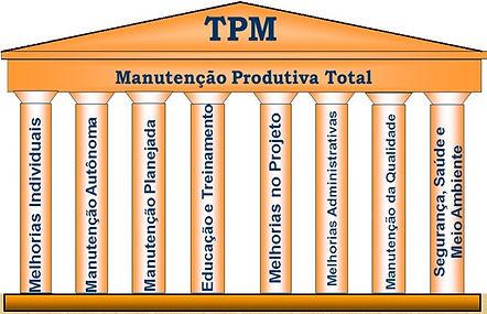 TPM - Manutenção Preventiva Total
