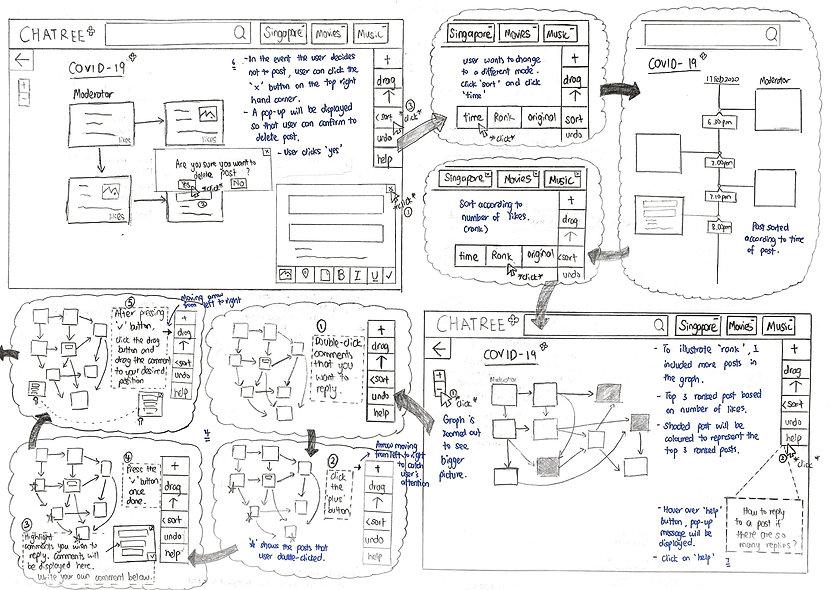 Lo-fi Page 2.jpg