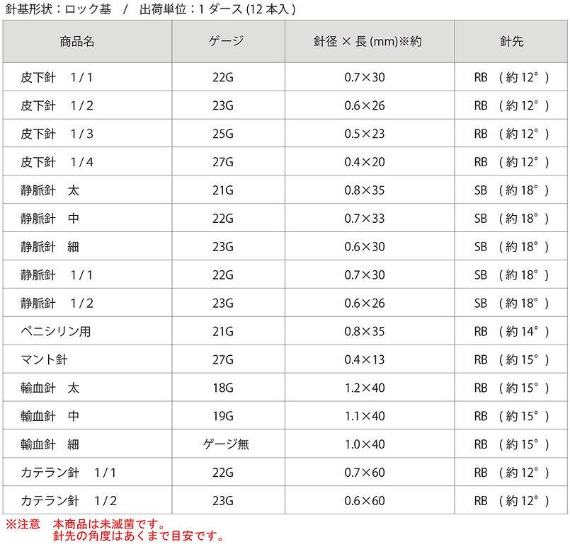 VAN金属針規格一覧.jpg