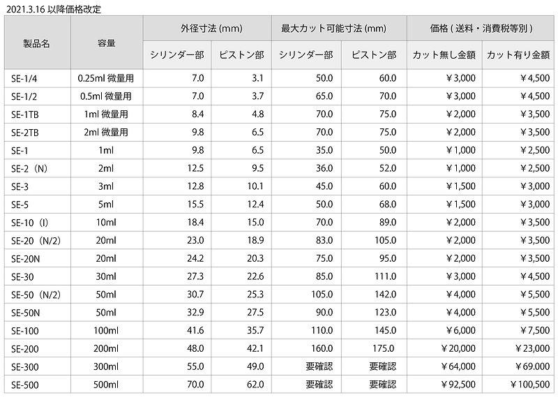 スターリングエンジン-製品リスト(2021.03-新価格).jpg