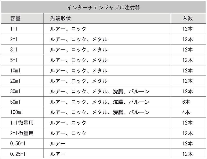 製品リスト(インター2).jpg