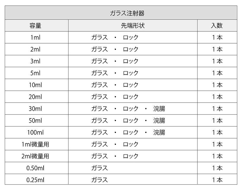 製品リスト(ガラス注射器).jpg