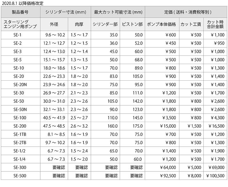 スターリングエンジン-製品リスト.jpg