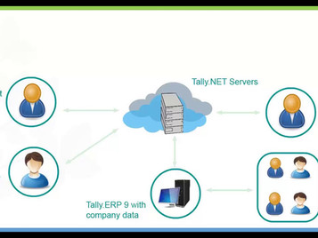 Acess Tally.ERP 9 using Remote Acess