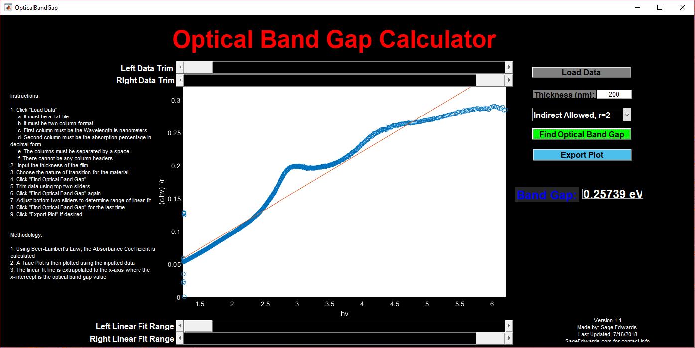 OpticalBandGapCaculator