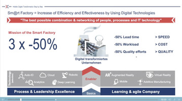 Holistic Digital Transformation: step by step