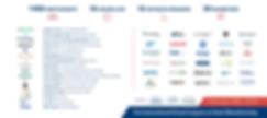 NEXCON 2.0 overview