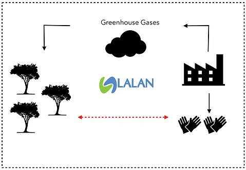 GHG_Lalan graphic.png