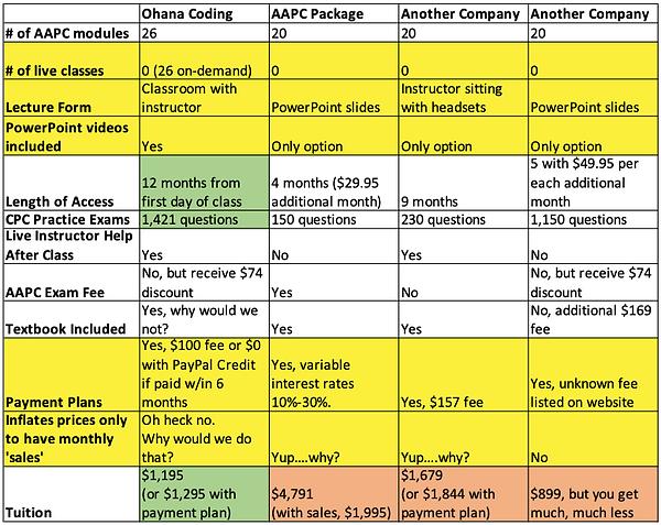 Comparison List On-Demand.png