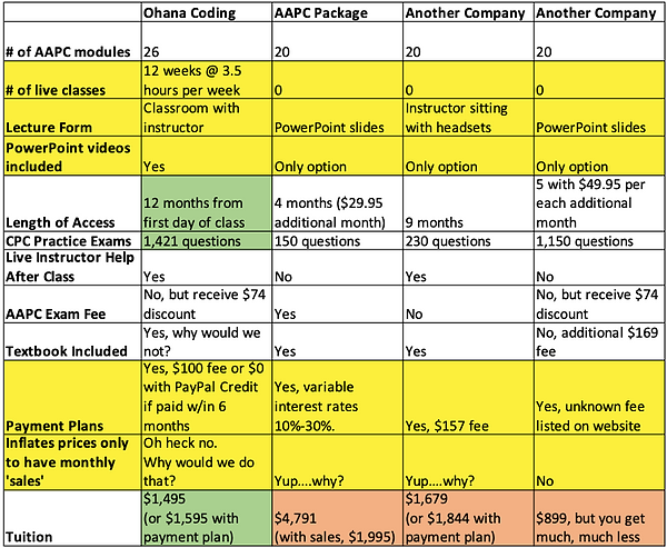 Comparison List 12 week.png
