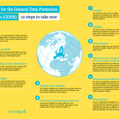 Less than 60 working days remaining - Is your business ready for the General Data Protection Regulat