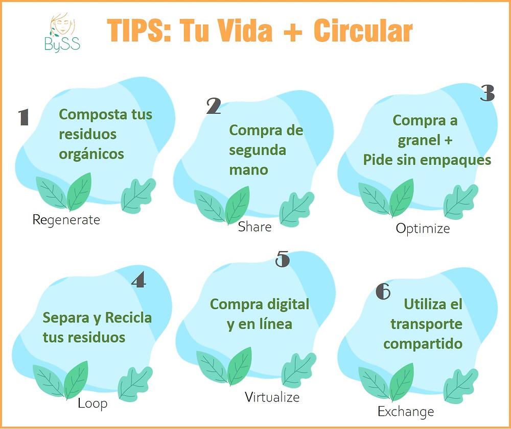 BySS. Tips para una vida más circular. Una vida dentro de la Economía Circular.