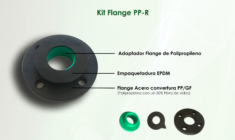 Kit flange PPR